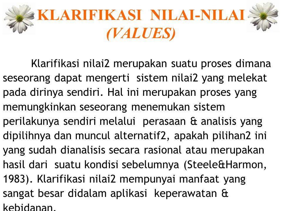 KLARIFIKASI NILAI-NILAI (VALUES)