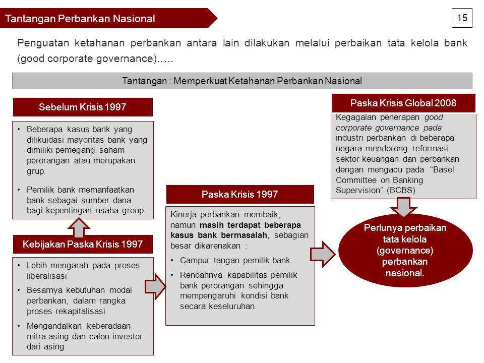 Tantangan Perbankan Nasional