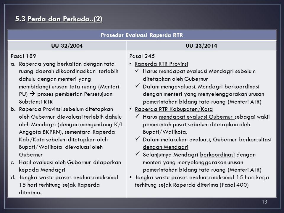 Prosedur Evaluasi Raperda RTR
