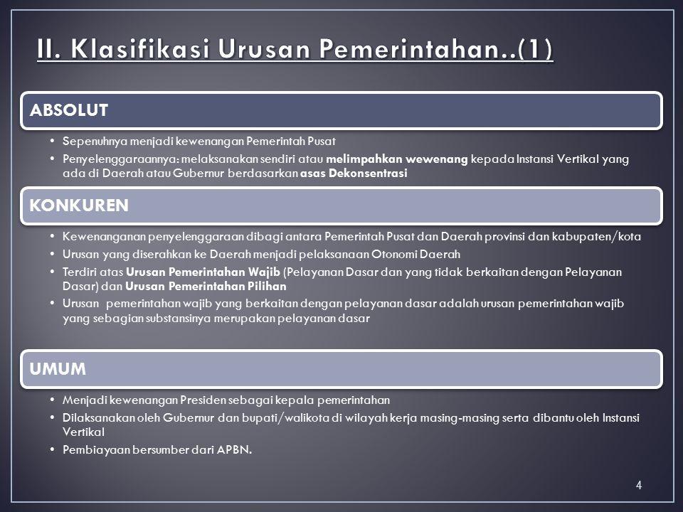 II. Klasifikasi Urusan Pemerintahan..(1)
