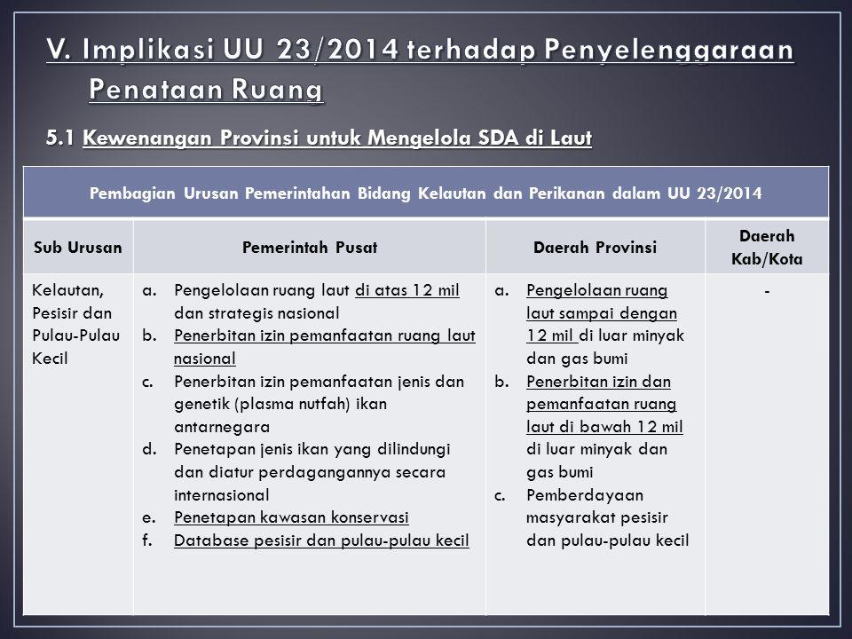 V. Implikasi UU 23/2014 terhadap Penyelenggaraan Penataan Ruang