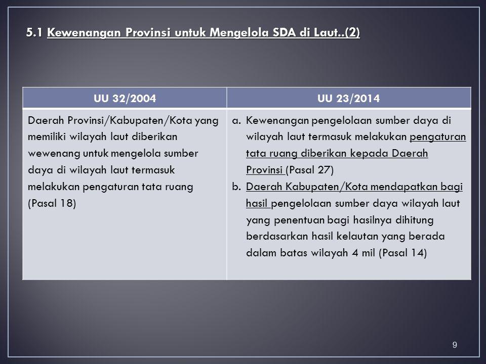 5.1 Kewenangan Provinsi untuk Mengelola SDA di Laut..(2)