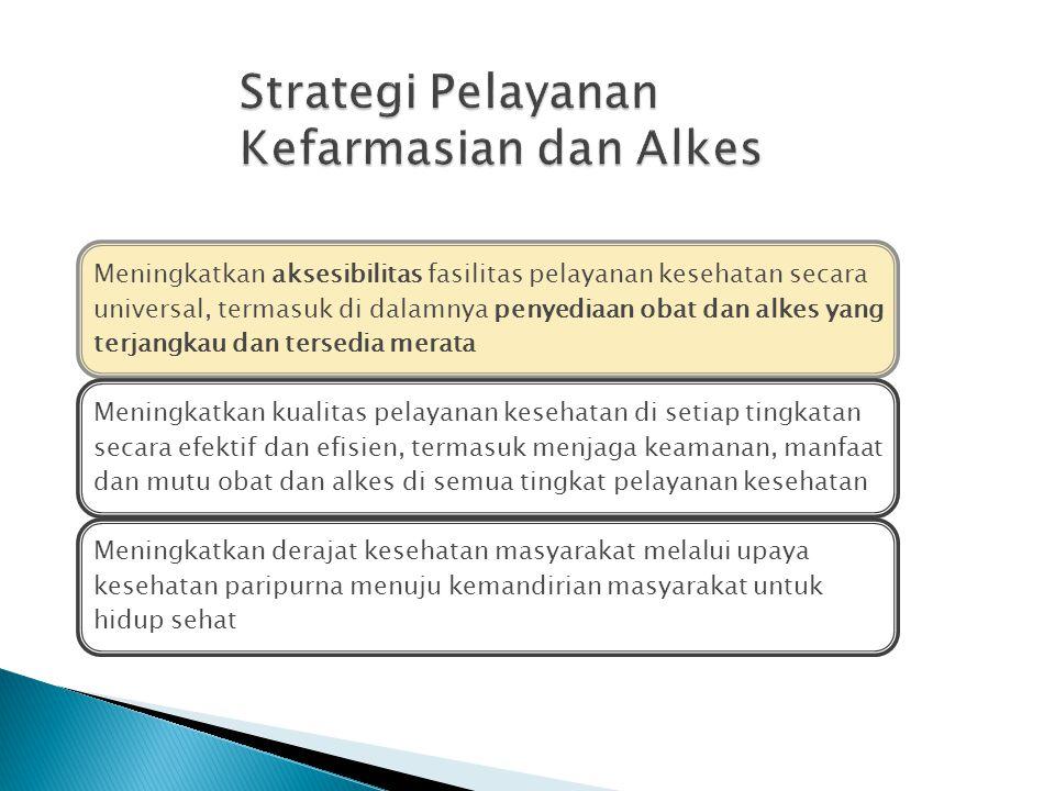 Strategi Pelayanan Kefarmasian dan Alkes