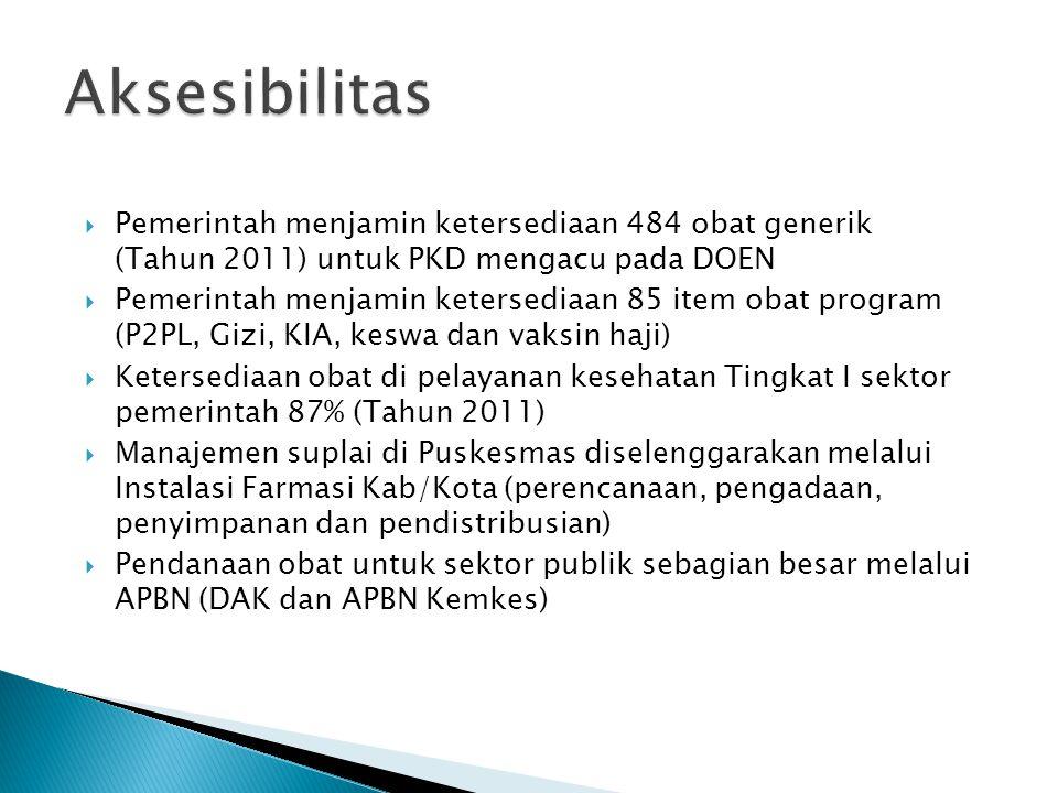 Aksesibilitas Pemerintah menjamin ketersediaan 484 obat generik (Tahun 2011) untuk PKD mengacu pada DOEN.