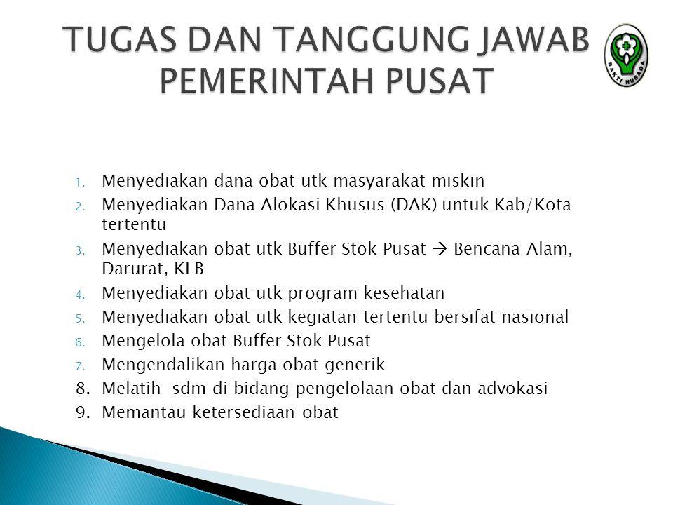 TUGAS DAN TANGGUNG JAWAB PEMERINTAH PUSAT