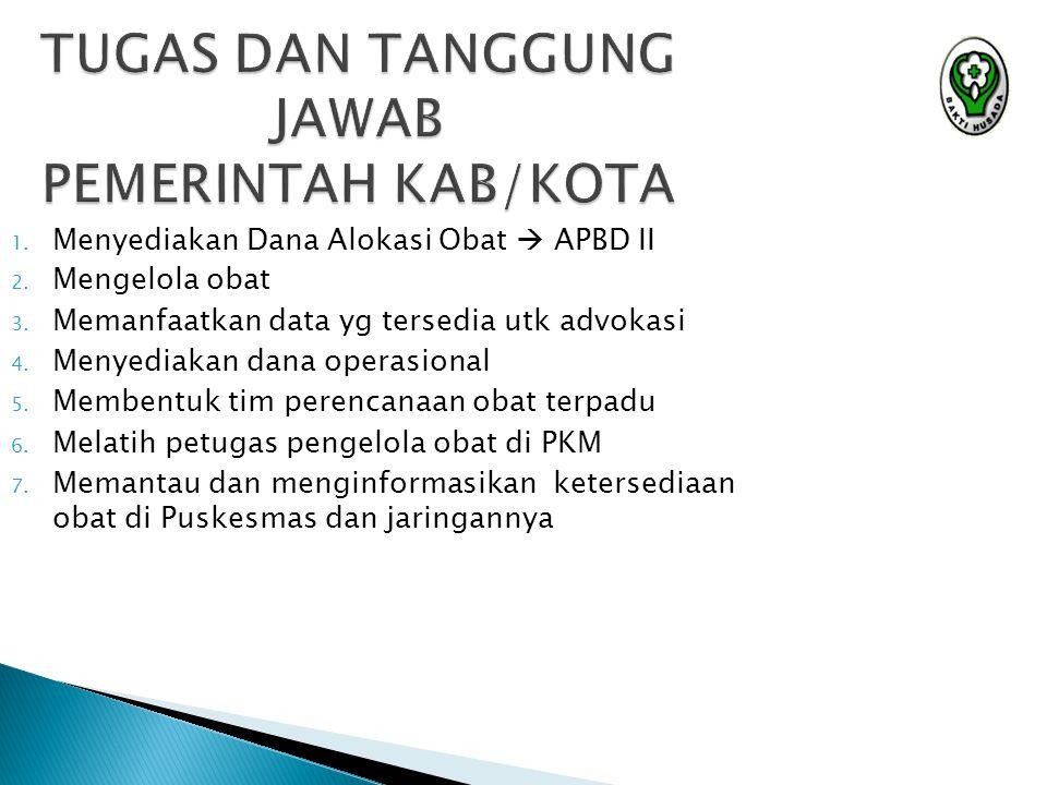 TUGAS DAN TANGGUNG JAWAB PEMERINTAH KAB/KOTA
