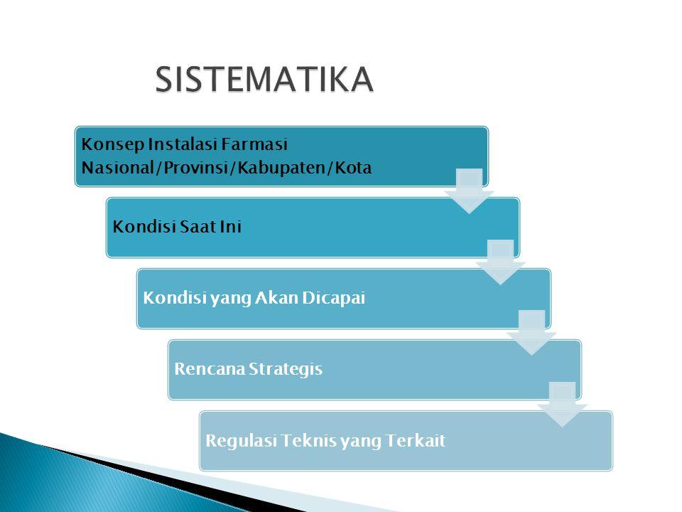 SISTEMATIKA Konsep Instalasi Farmasi Nasional/Provinsi/Kabupaten/Kota