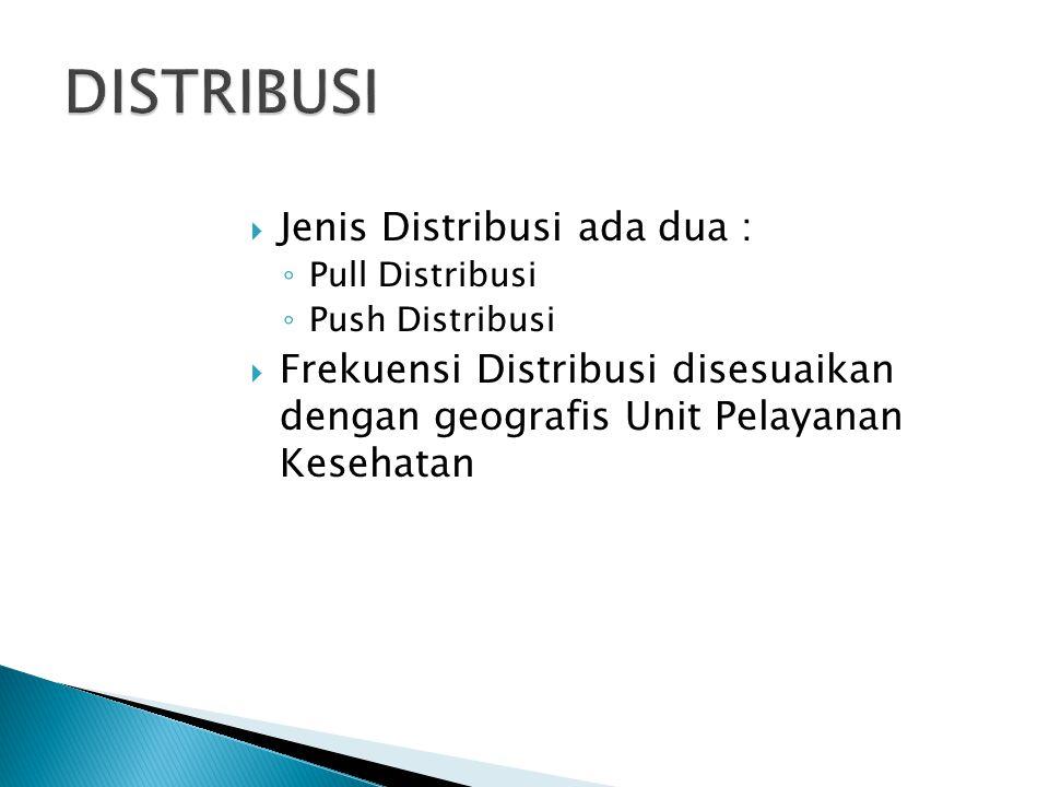 DISTRIBUSI Jenis Distribusi ada dua :