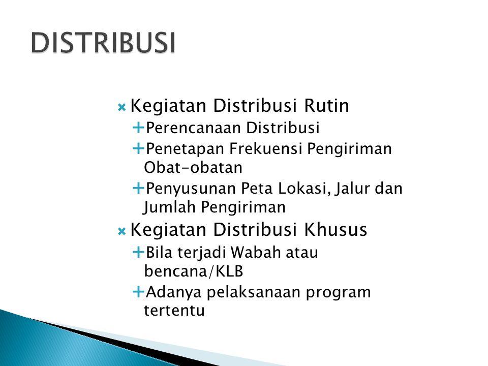 DISTRIBUSI Kegiatan Distribusi Rutin Kegiatan Distribusi Khusus