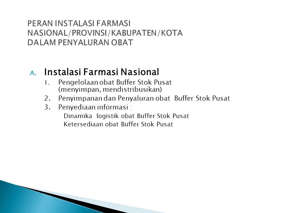 Instalasi Farmasi Nasional