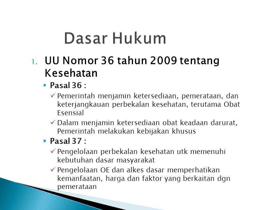 Dasar Hukum UU Nomor 36 tahun 2009 tentang Kesehatan Pasal 36 :