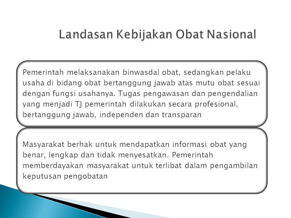 Landasan Kebijakan Obat Nasional