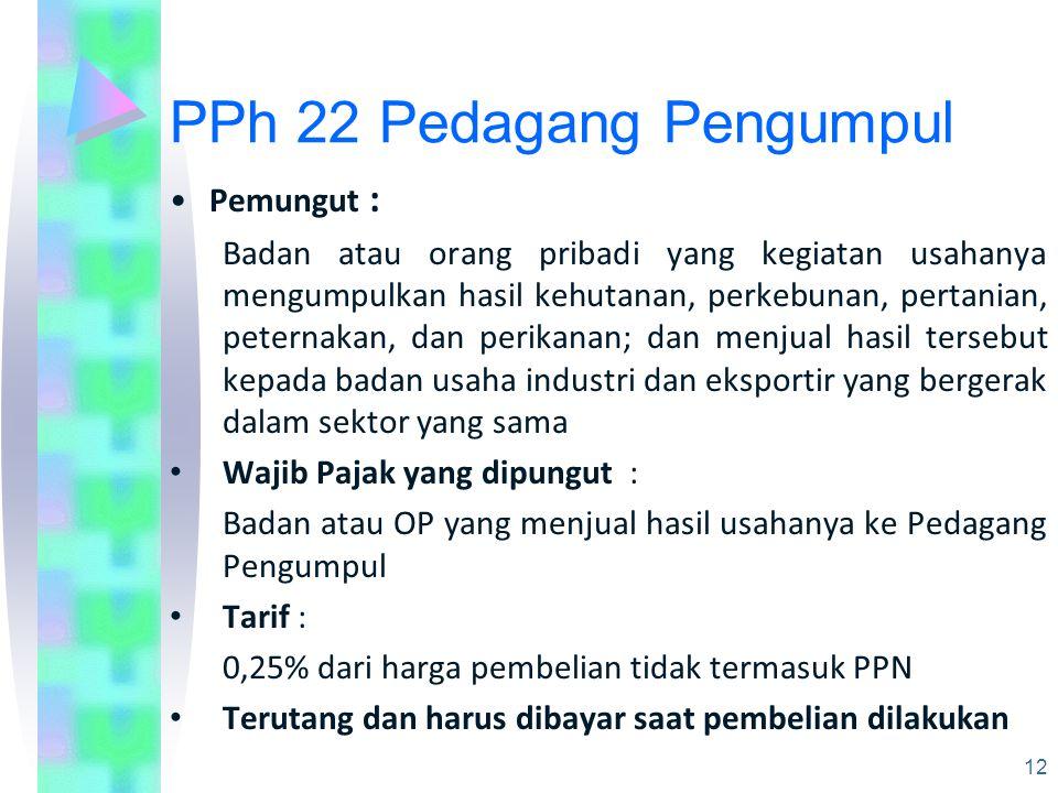 PPh 22 Pedagang Pengumpul