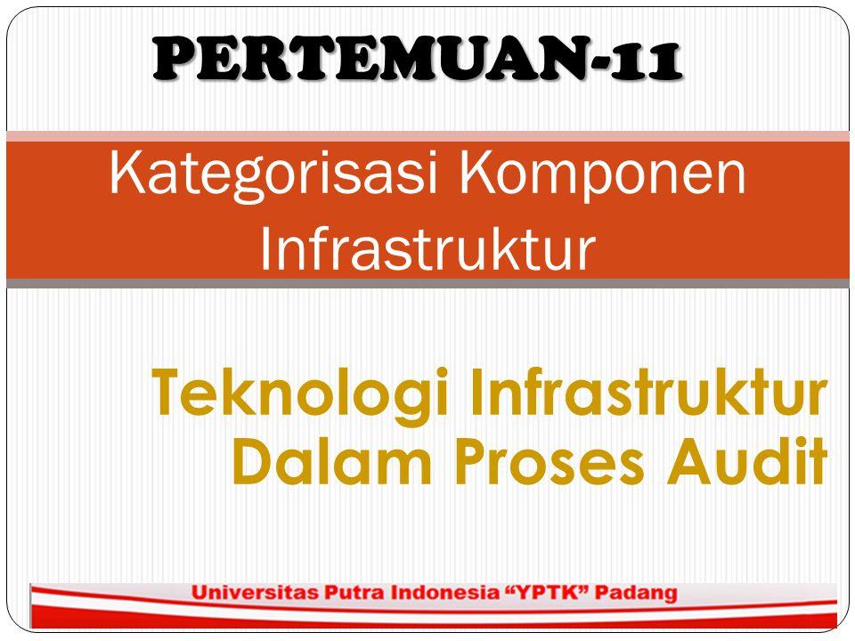 Kategorisasi Komponen Infrastruktur