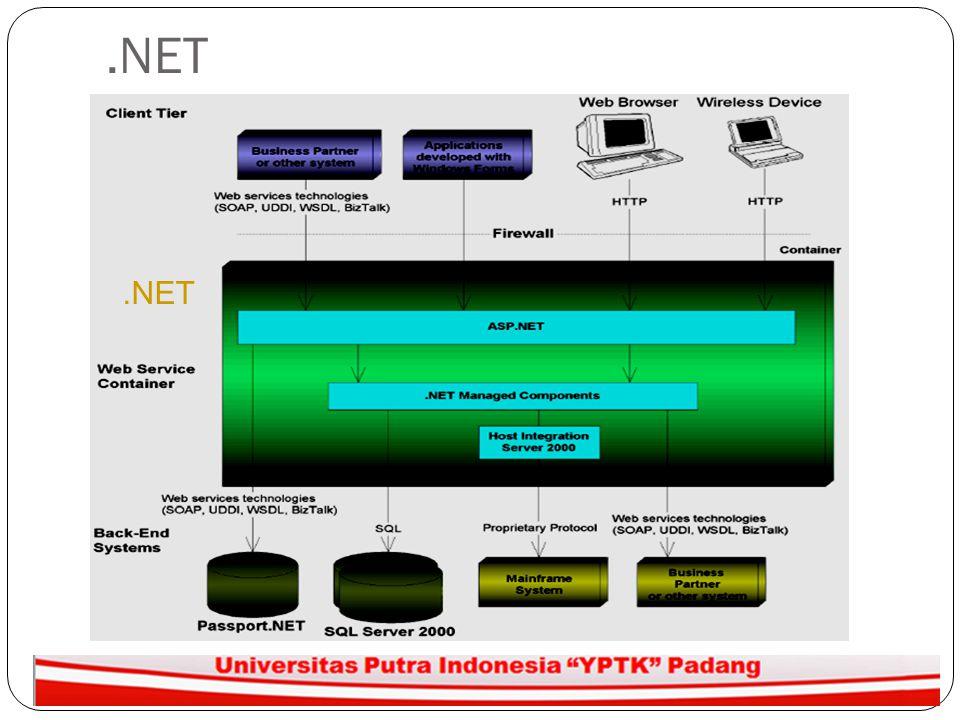 .NET .NET