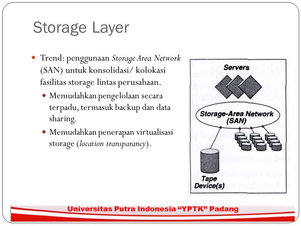 Storage Layer Trend: penggunaan Storage Area Network (SAN) untuk konsolidasi/ kolokasi fasilitas storage lintas perusahaan.