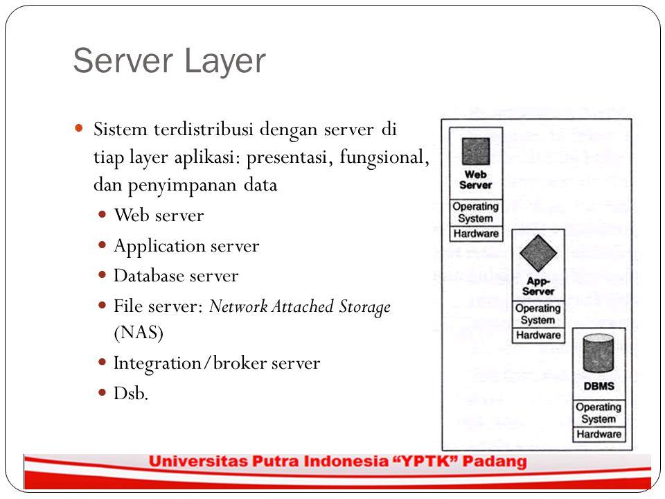 Server Layer Sistem terdistribusi dengan server di tiap layer aplikasi: presentasi, fungsional, dan penyimpanan data.