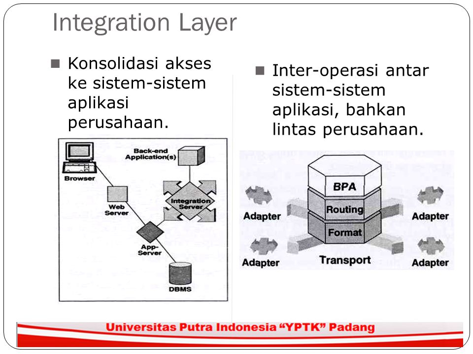 Integration Layer Konsolidasi akses ke sistem-sistem aplikasi perusahaan.