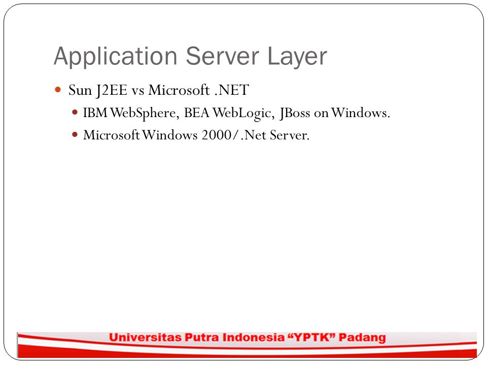 Application Server Layer