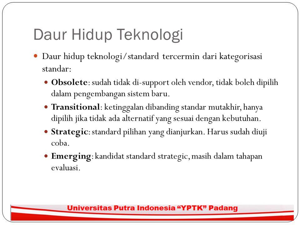 Daur Hidup Teknologi Daur hidup teknologi/standard tercermin dari kategorisasi standar: