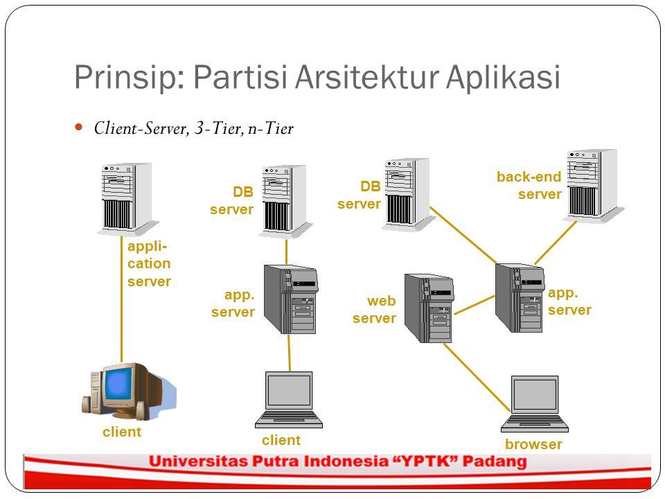 Prinsip: Partisi Arsitektur Aplikasi