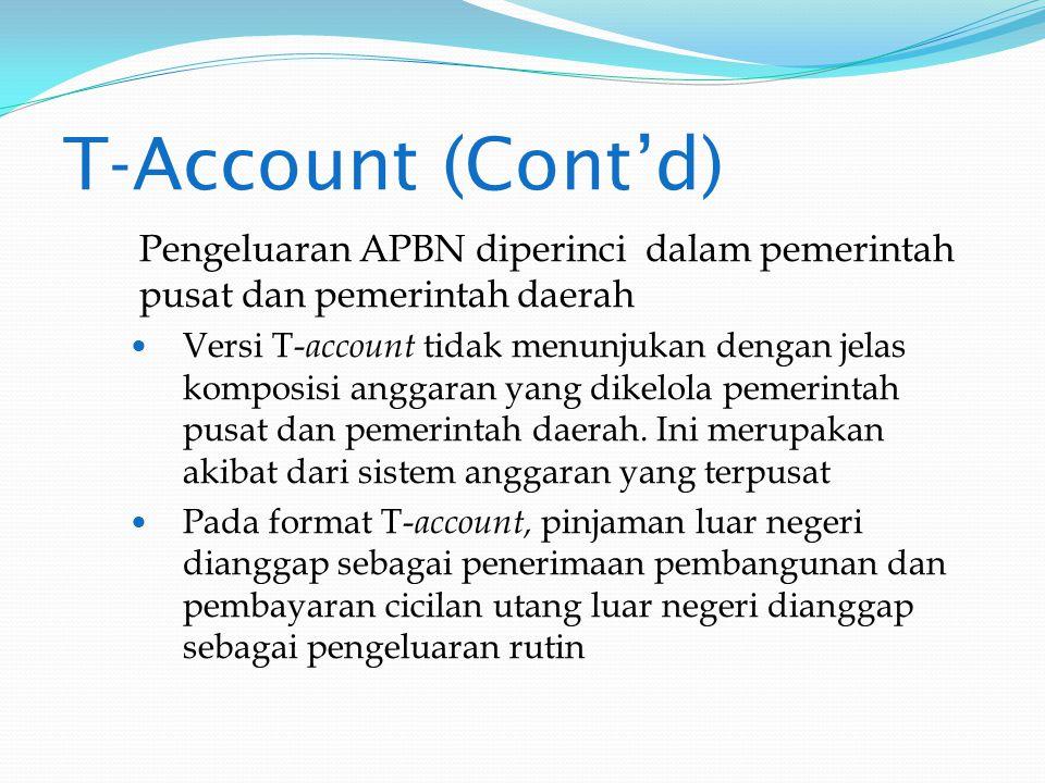 T-Account (Cont'd) Pengeluaran APBN diperinci dalam pemerintah pusat dan pemerintah daerah.