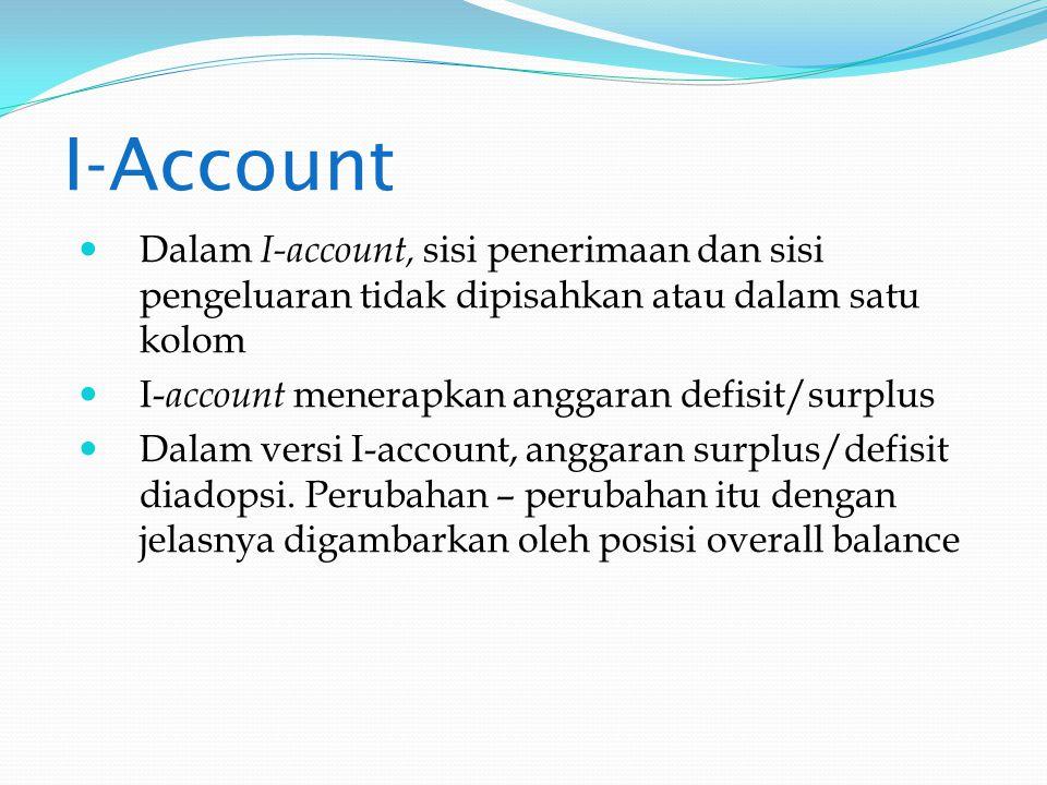 I-Account Dalam I-account, sisi penerimaan dan sisi pengeluaran tidak dipisahkan atau dalam satu kolom.