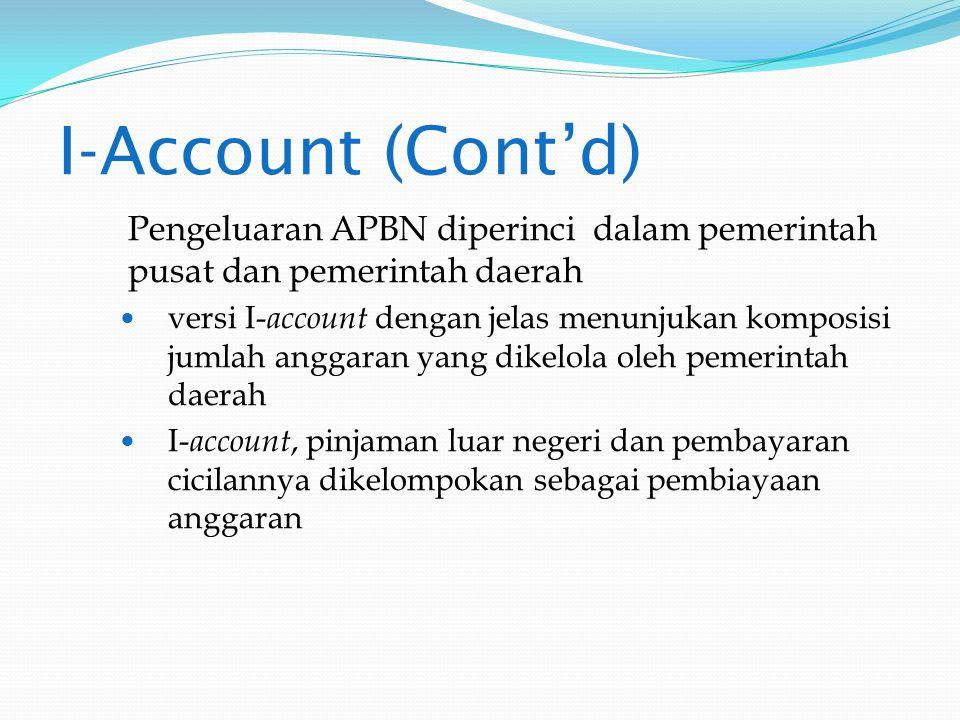 I-Account (Cont'd) Pengeluaran APBN diperinci dalam pemerintah pusat dan pemerintah daerah.
