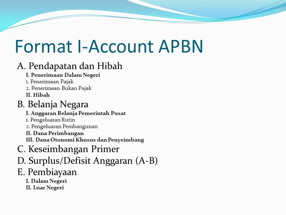 Format I-Account APBN A. Pendapatan dan Hibah B. Belanja Negara