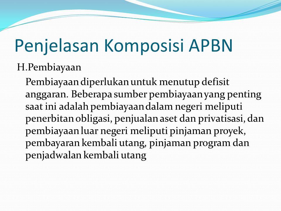 Penjelasan Komposisi APBN