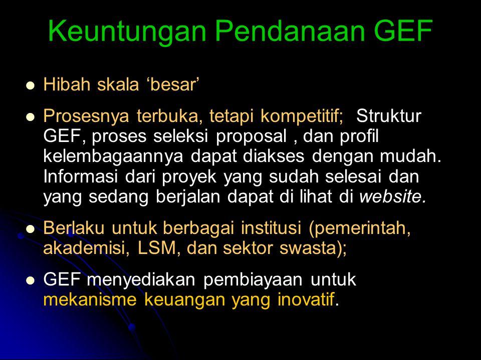 Keuntungan Pendanaan GEF