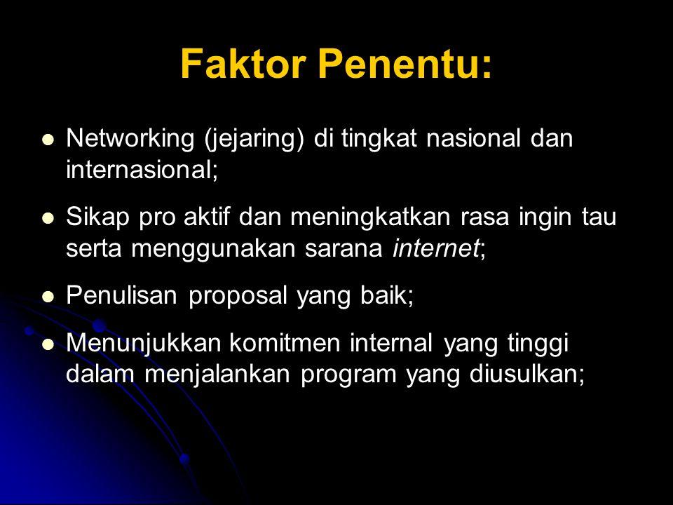Faktor Penentu: Networking (jejaring) di tingkat nasional dan internasional;