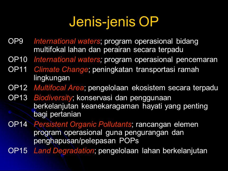 Jenis-jenis OP OP9 International waters; program operasional bidang multifokal lahan dan perairan secara terpadu.