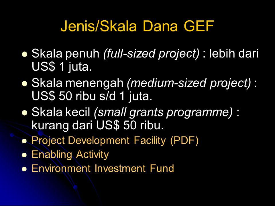 Jenis/Skala Dana GEF Skala penuh (full-sized project) : lebih dari US$ 1 juta. Skala menengah (medium-sized project) : US$ 50 ribu s/d 1 juta.