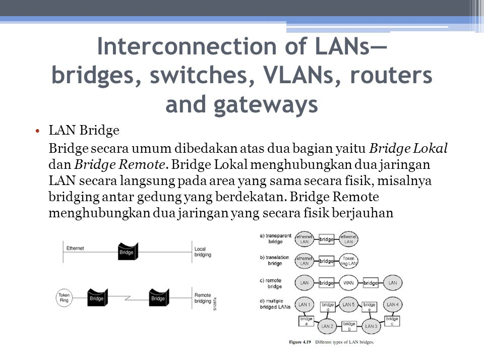 Interconnection of LANs— bridges, switches, VLANs, routers and gateways
