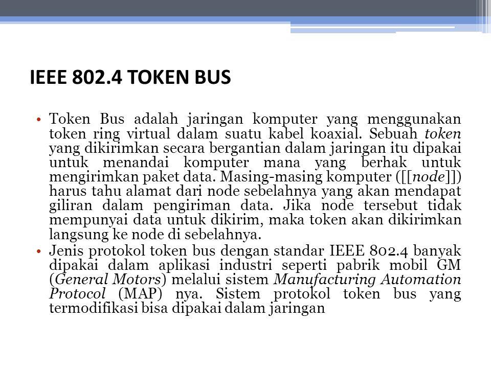 IEEE 802.4 TOKEN BUS