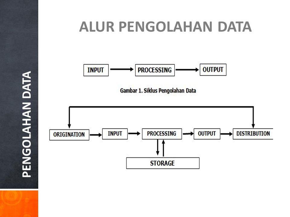 ALUR PENGOLAHAN DATA PENGOLAHAN DATA
