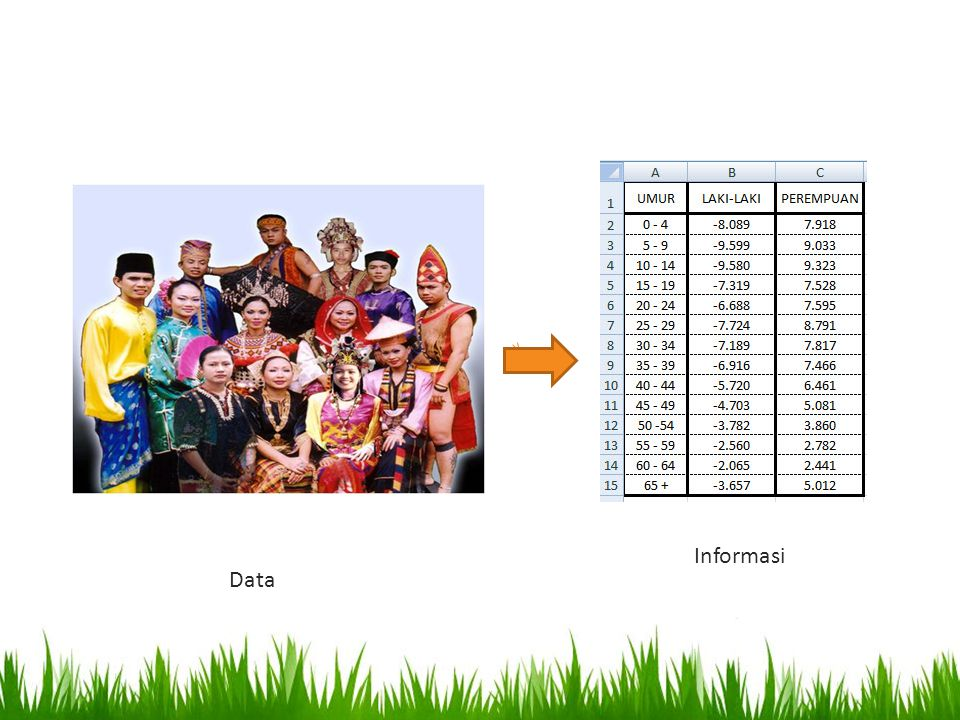 Informasi Data