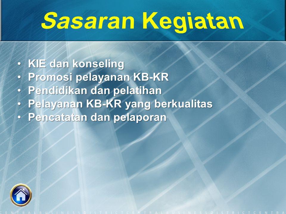 Sasaran Kegiatan KIE dan konseling Promosi pelayanan KB-KR