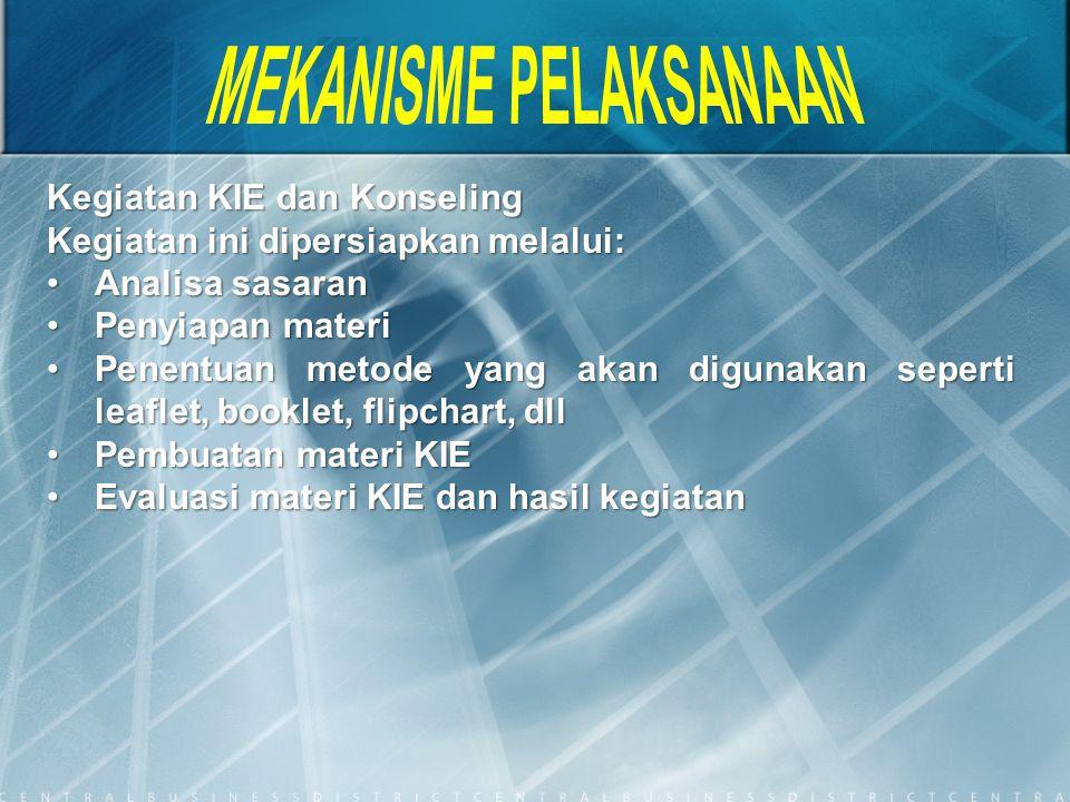 MEKANISME PELAKSANAAN