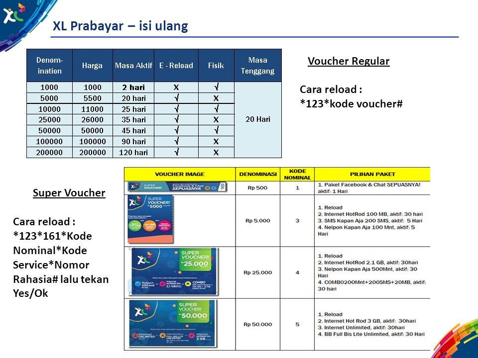 XL Prabayar – isi ulang Voucher Regular Cara reload :