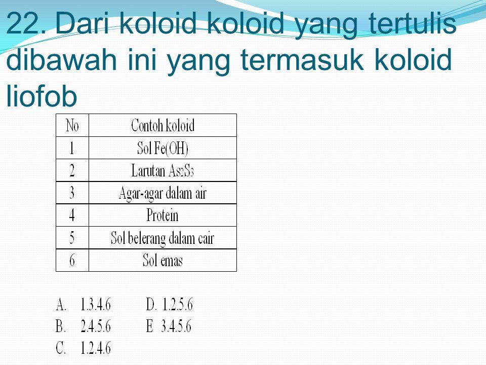 22. Dari koloid koloid yang tertulis dibawah ini yang termasuk koloid liofob