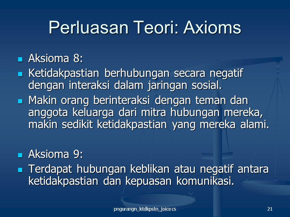 Perluasan Teori: Axioms