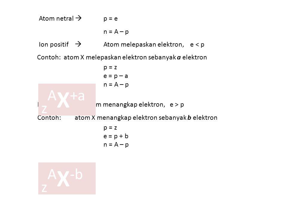 zAX+a zAX-b Atom netral  p = e n = A – p