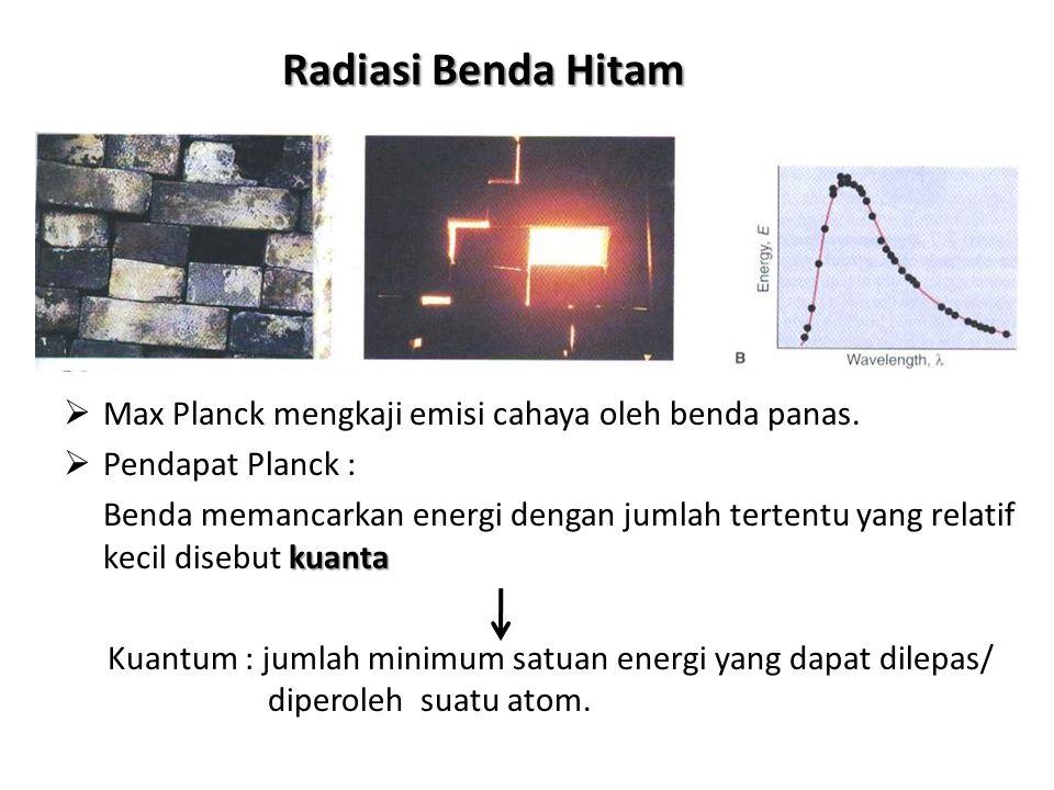 Radiasi Benda Hitam Max Planck mengkaji emisi cahaya oleh benda panas.
