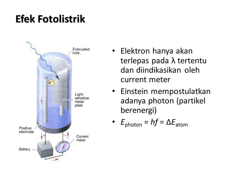 Efek Fotolistrik Elektron hanya akan terlepas pada λ tertentu dan diindikasikan oleh current meter.