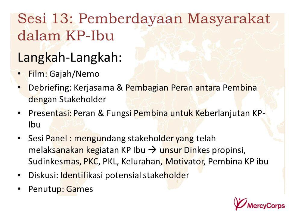 Sesi 13: Pemberdayaan Masyarakat dalam KP-Ibu