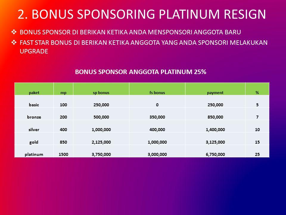 2. BONUS SPONSORING PLATINUM RESIGN