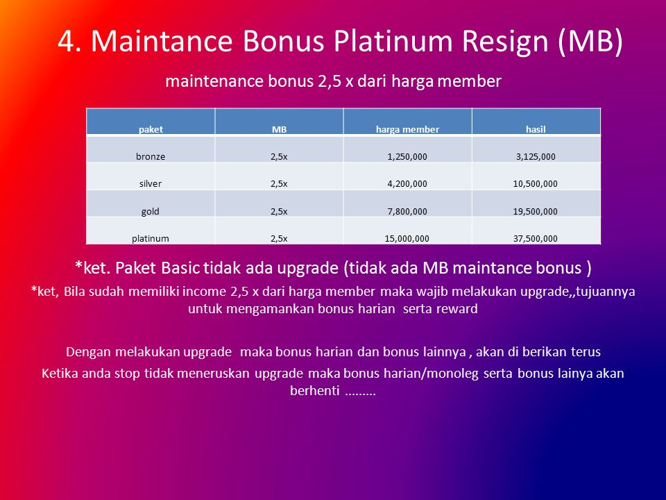 4. Maintance Bonus Platinum Resign (MB)