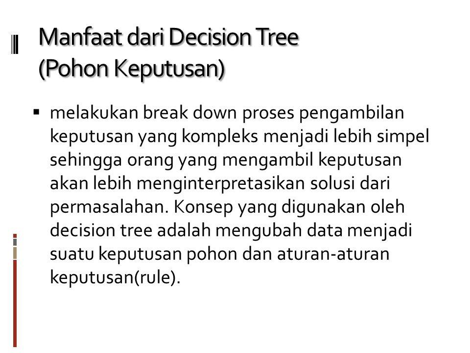 Manfaat dari Decision Tree (Pohon Keputusan)